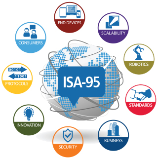 ISA-95 evolves to support smart manufacturing and IIoT