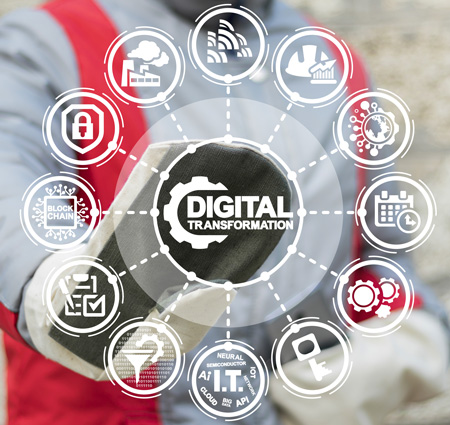 Digitalization delivers value